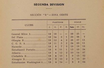 1916 - SEGUNDA DIVISION TEAM B