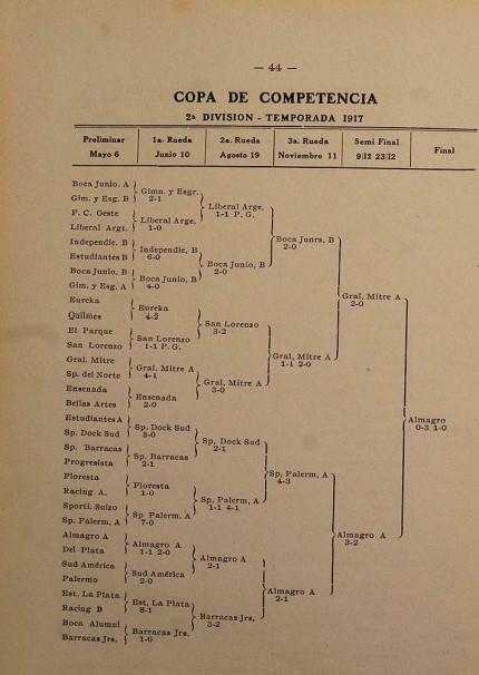 1917 - copa competencia