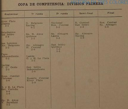 1920 aamf copa competencia